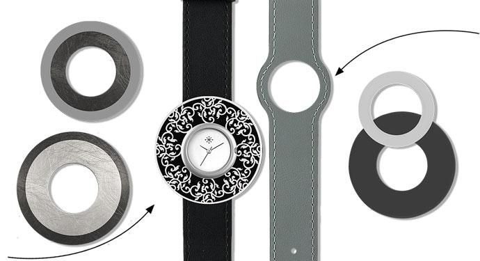 Deja Vu Uhrensystem